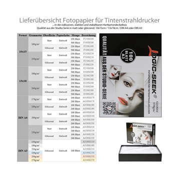 LS Fotopapier 250 Stück 10x15 Glänzend/Glossy 250g